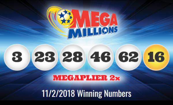 xo-so-megamillion-2-11-2018